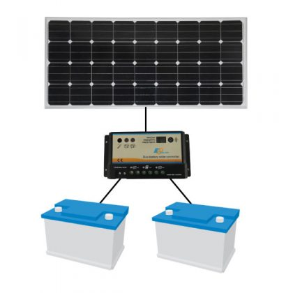Rigid Dual Output Solar Systems