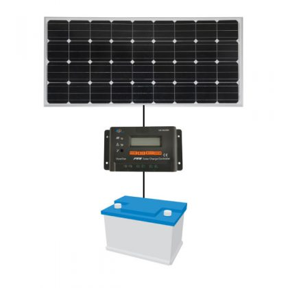 Rigid Single Output Solar Systems